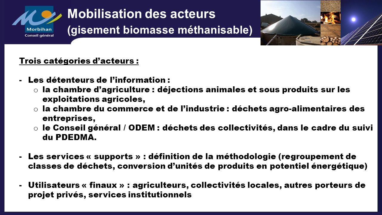 Mobilisation des acteurs (gisement biomasse méthanisable) Trois catégories dacteurs : -Les détenteurs de linformation : o la chambre dagriculture : déjections animales et sous produits sur les exploitations agricoles, o la chambre du commerce et de lindustrie : déchets agro-alimentaires des entreprises, o le Conseil général / ODEM : déchets des collectivités, dans le cadre du suivi du PDEDMA.