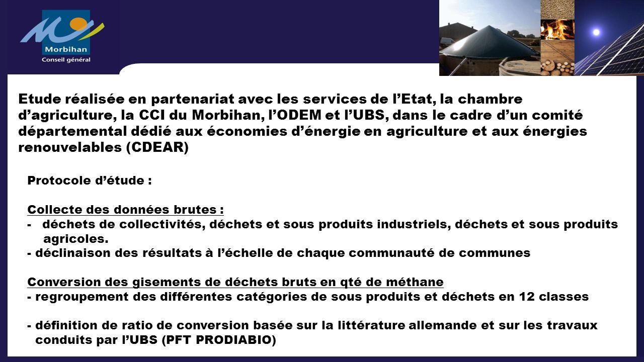 Etude réalisée en partenariat avec les services de lEtat, la chambre dagriculture, la CCI du Morbihan, lODEM et lUBS, dans le cadre dun comité départe