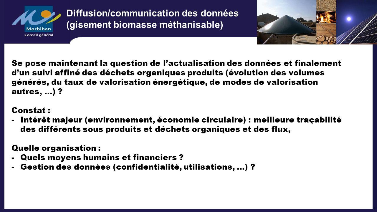Se pose maintenant la question de lactualisation des données et finalement dun suivi affiné des déchets organiques produits (évolution des volumes gén