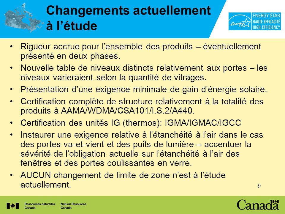 9 Changements actuellement à létude Rigueur accrue pour lensemble des produits – éventuellement présenté en deux phases.