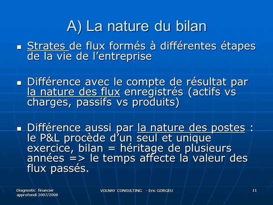A) La nature du bilan Strates de flux formés à différentes étapes de la vie de lentreprise Strates de flux formés à différentes étapes de la vie de le