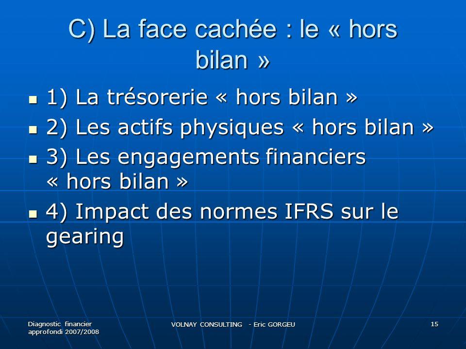 C) La face cachée : le « hors bilan » 1) La trésorerie « hors bilan » 1) La trésorerie « hors bilan » 2) Les actifs physiques « hors bilan » 2) Les ac