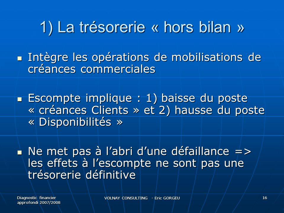 1) La trésorerie « hors bilan » Intègre les opérations de mobilisations de créances commerciales Intègre les opérations de mobilisations de créances c