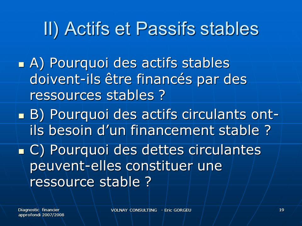 II) Actifs et Passifs stables A) Pourquoi des actifs stables doivent-ils être financés par des ressources stables ? A) Pourquoi des actifs stables doi
