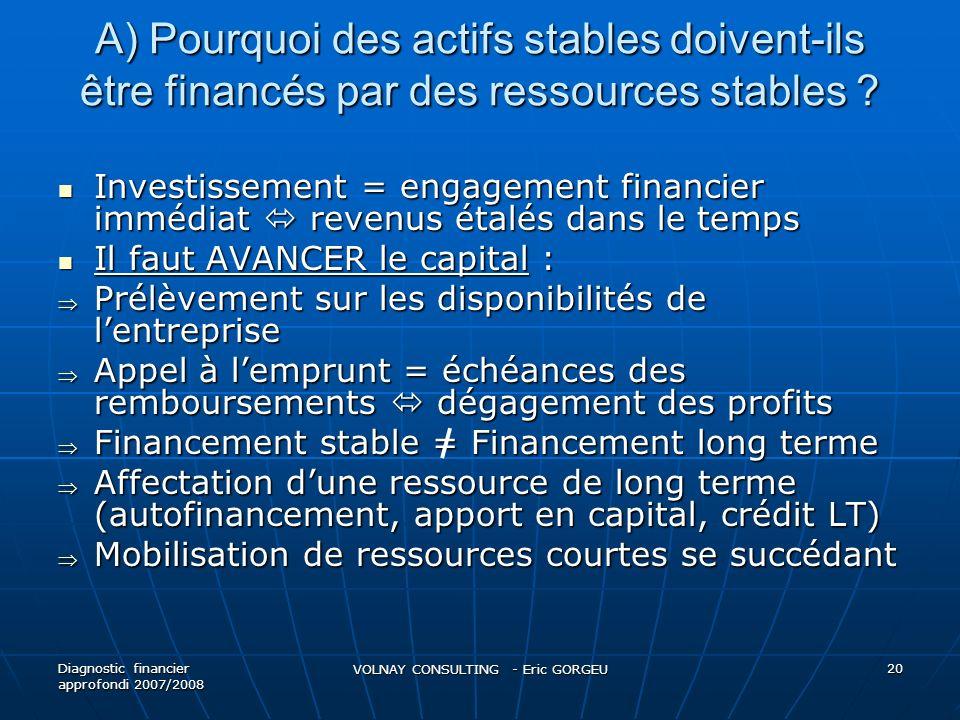 A) Pourquoi des actifs stables doivent-ils être financés par des ressources stables ? Investissement = engagement financier immédiat revenus étalés da
