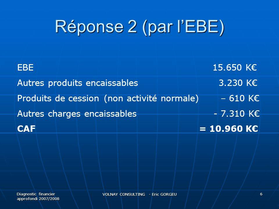 Réponse 2 (par lEBE) Diagnostic financier approfondi 2007/2008 VOLNAY CONSULTING - Eric GORGEU 6 EBE 15.650 K Autres produits encaissables 3.230 K Pro