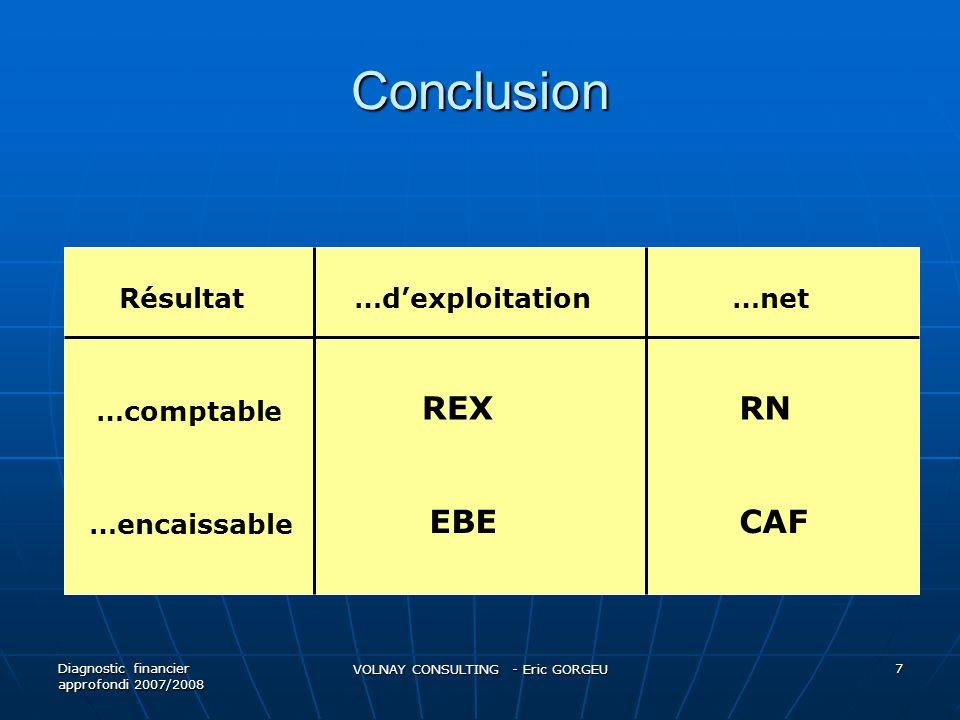 Conclusion Diagnostic financier approfondi 2007/2008 VOLNAY CONSULTING - Eric GORGEU 7 Résultat…dexploitation…net …comptable …encaissable REX EBE RN C