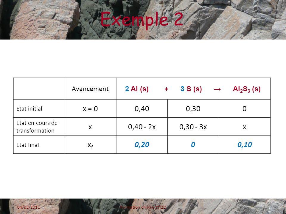 Exemple 2 Avancement 2 Al (s) + 3 S (s) Al 2 S 3 (s) Etat initial x = 00,400,300 Etat en cours de transformation x0,40 - 2x0,30 - 3xx Etat final xfxf