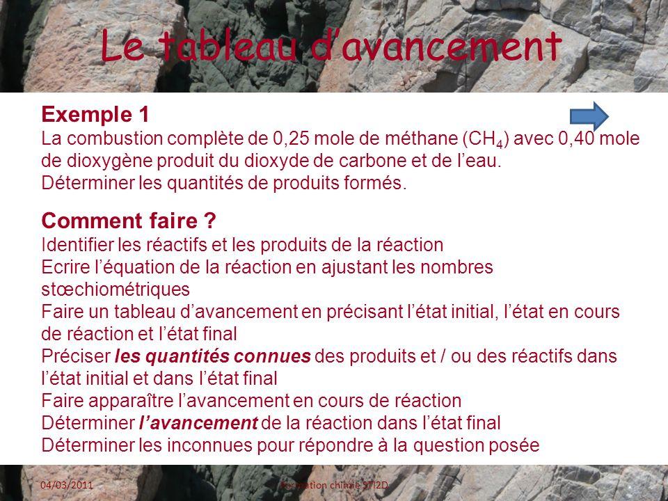 Exemple 3 04/03/2011Formation chimie STI2D Avancement Fe(s) + 2 H 3 O + (aq) Fe 2+ (aq) + H 2 (g) + 2 H 2 O Etat initialx = 0 0,0180,0400 Solvant Gde qté En cours de réaction x 0,018 - x0,04 – 2xxx Solvant Gde qté Etat finalxfxf 0,018 - x f 0,04 – 2x f xfxf xfxf Solvant Gde qté La réaction sarrête lorsque lun des réactifs a été entièrement consommé.