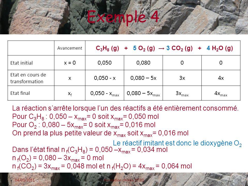 Exemple 4 Avancement C 3 H 8 (g) + 5 O 2 (g) 3 CO 2 (g) + 4 H 2 O (g) Etat initial x = 00,0500,08000 Etat en cours de transformation x0,050 - x0,080 –