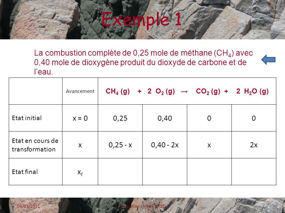 Exemple 1 Avancement CH 4 (g) + 2 O 2 (g) CO 2 (g) + 2 H 2 O (g) Etat initial x = 00,250,4000 Etat en cours de transformation x0,25 - x0,40 - 2xx2x Etat final xfxf 0,25 - x f 0,40 - 2x f xfxf 2x f La réaction sarrête lorsque lun des réactifs a été entièrement consommé.
