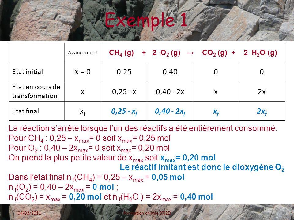 Exemple 1 Avancement CH 4 (g) + 2 O 2 (g) CO 2 (g) + 2 H 2 O (g) Etat initial x = 00,250,4000 Etat en cours de transformation x0,25 - x0,40 - 2xx2x Et