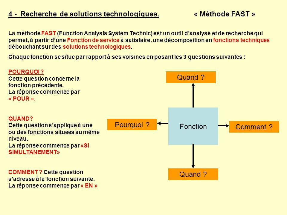 4 - Recherche de solutions technologiques.« Méthode FAST » La méthode FAST (Function Analysis System Technic) est un outil danalyse et de recherche qu