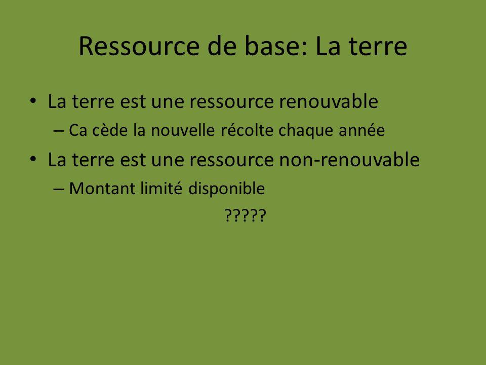 Ressource de base: La terre La terre est une ressource renouvable – Ca cède la nouvelle récolte chaque année La terre est une ressource non-renouvable