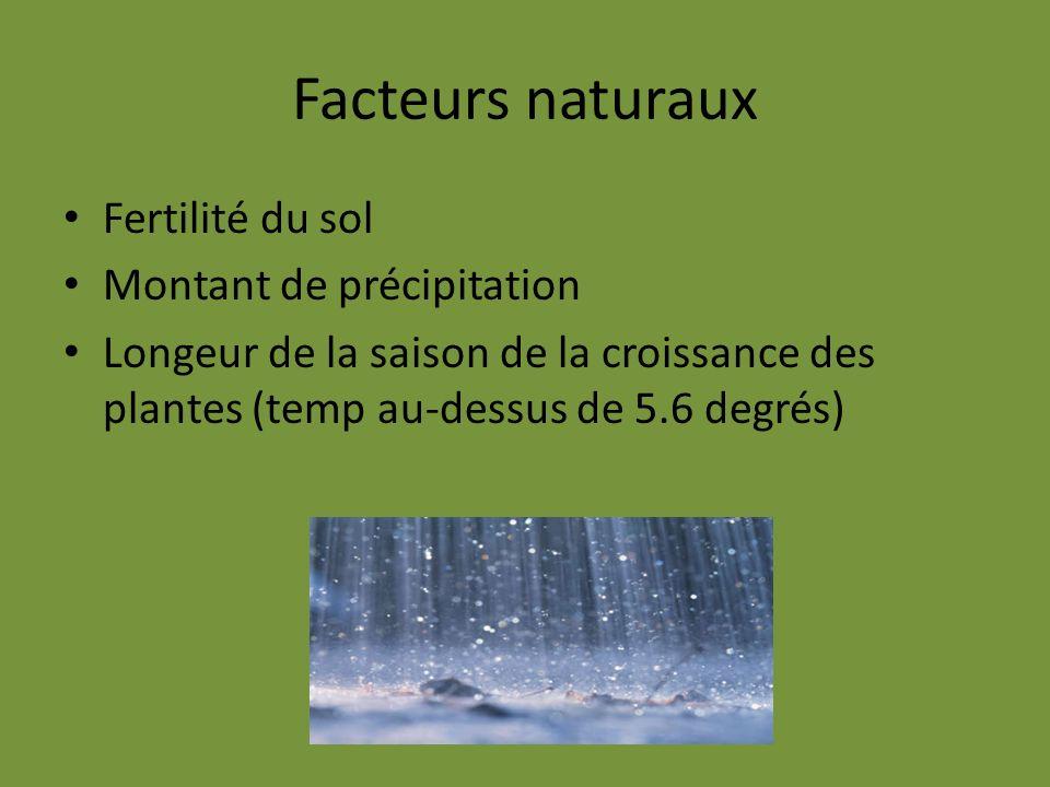 Facteurs naturaux Fertilité du sol Montant de précipitation Longeur de la saison de la croissance des plantes (temp au-dessus de 5.6 degrés)
