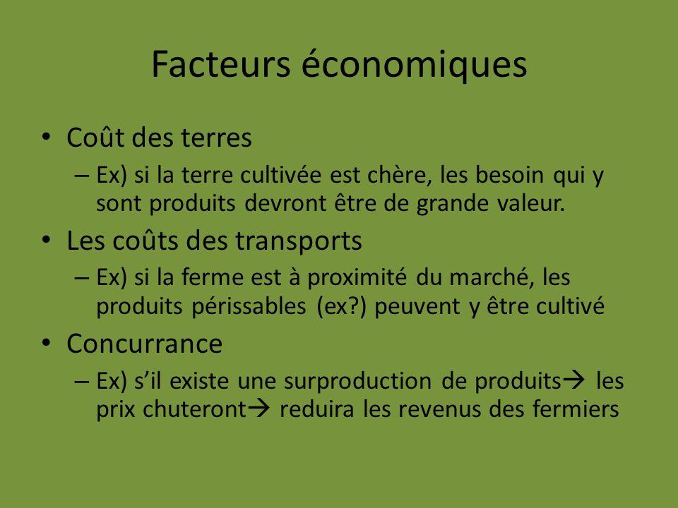 Facteurs économiques Coût des terres – Ex) si la terre cultivée est chère, les besoin qui y sont produits devront être de grande valeur.