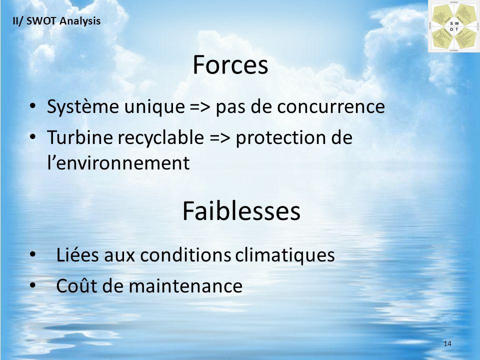 Système unique => pas de concurrence Turbine recyclable => protection de lenvironnement Liées aux conditions climatiques Coût de maintenance II/ SWOT