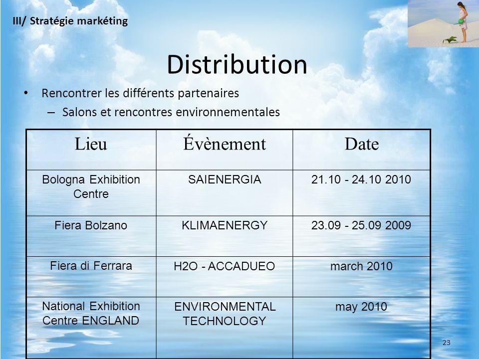 Rencontrer les différents partenaires – Salons et rencontres environnementales LieuÉvènementDate Bologna Exhibition Centre SAIENERGIA21.10 - 24.10 201