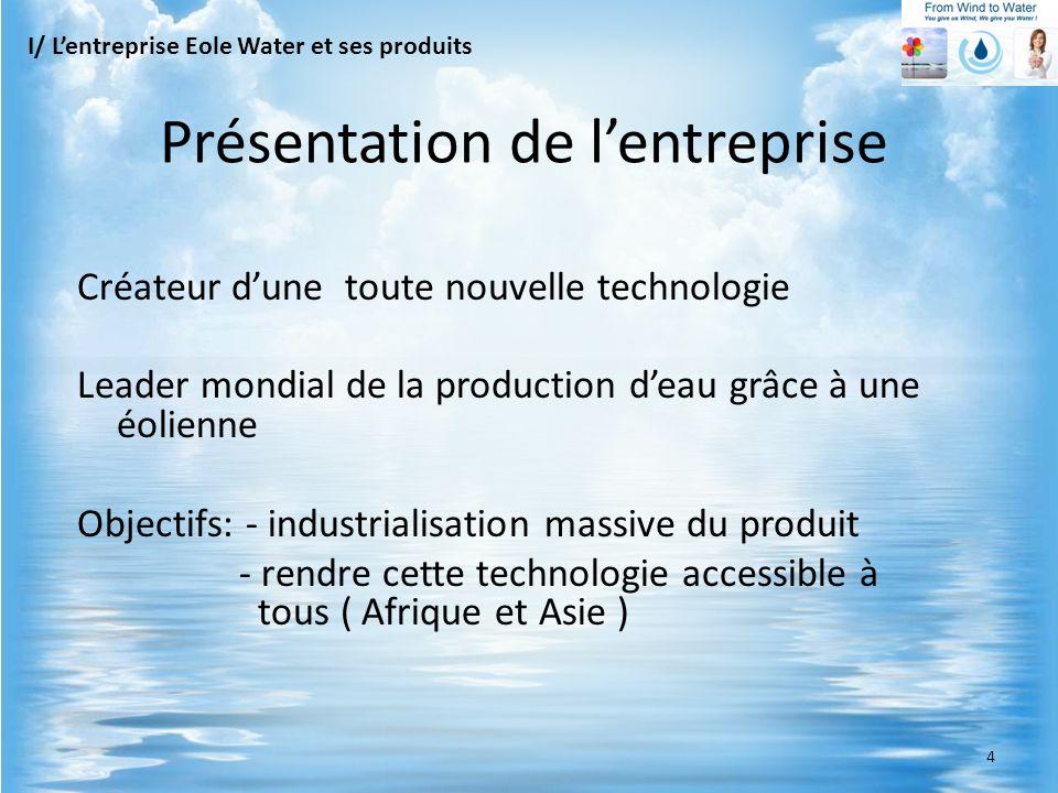 Créateur dune toute nouvelle technologie Leader mondial de la production deau grâce à une éolienne Objectifs: - industrialisation massive du produit -