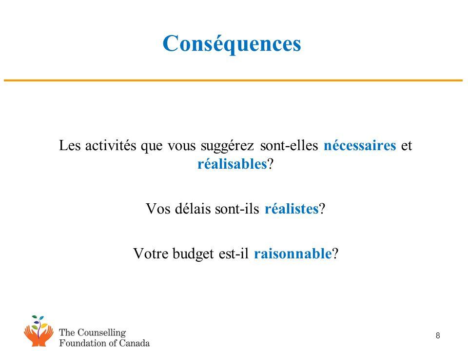 8 Conséquences Les activités que vous suggérez sont-elles nécessaires et réalisables? Vos délais sont-ils réalistes? Votre budget est-il raisonnable?