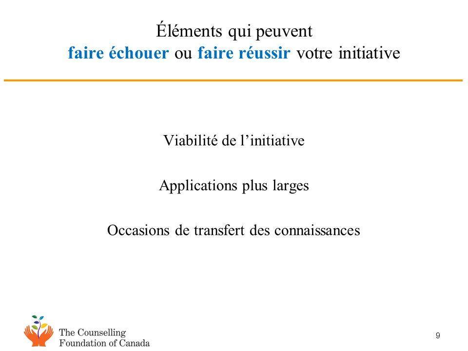 9 Éléments qui peuvent faire échouer ou faire réussir votre initiative Viabilité de linitiative Applications plus larges Occasions de transfert des co