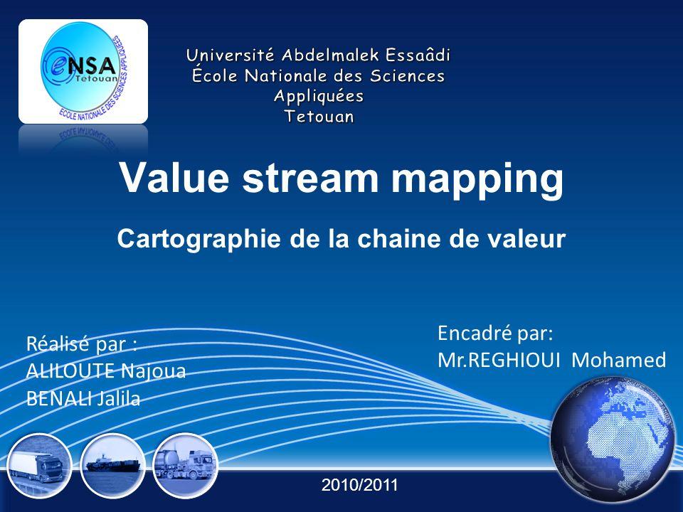 Value stream mapping Cartographie de la chaine de valeur Réalisé par : ALILOUTE Najoua BENALI Jalila Encadré par: Mr.REGHIOUI Mohamed 2010/2011