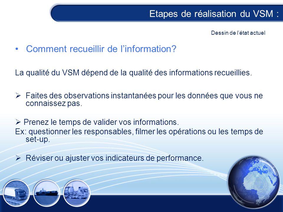 Etapes de réalisation du VSM : Comment recueillir de linformation? La qualité du VSM dépend de la qualité des informations recueillies. Faites des obs