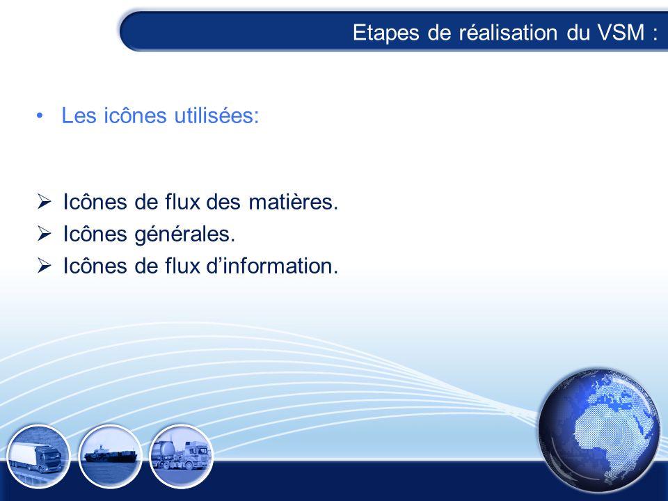 Etapes de réalisation du VSM : Les icônes utilisées: Icônes de flux des matières. Icônes générales. Icônes de flux dinformation.