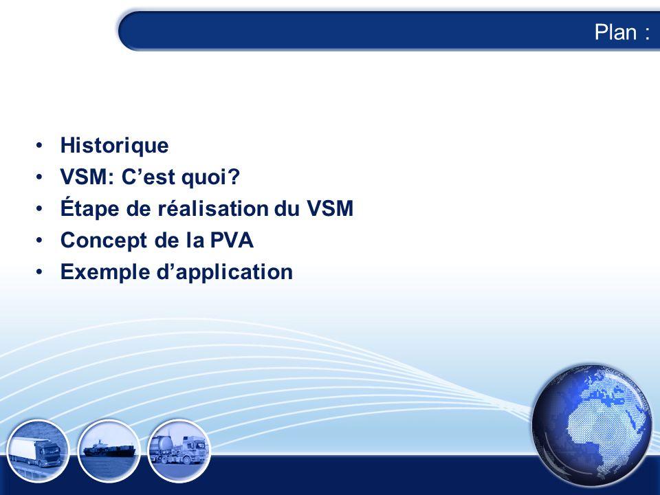 Plan : Historique VSM: Cest quoi? Étape de réalisation du VSM Concept de la PVA Exemple dapplication