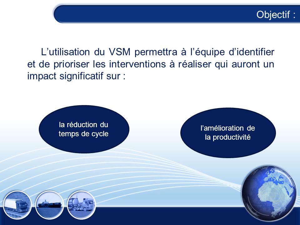 Objectif : Lutilisation du VSM permettra à léquipe didentifier et de prioriser les interventions à réaliser qui auront un impact significatif sur : la