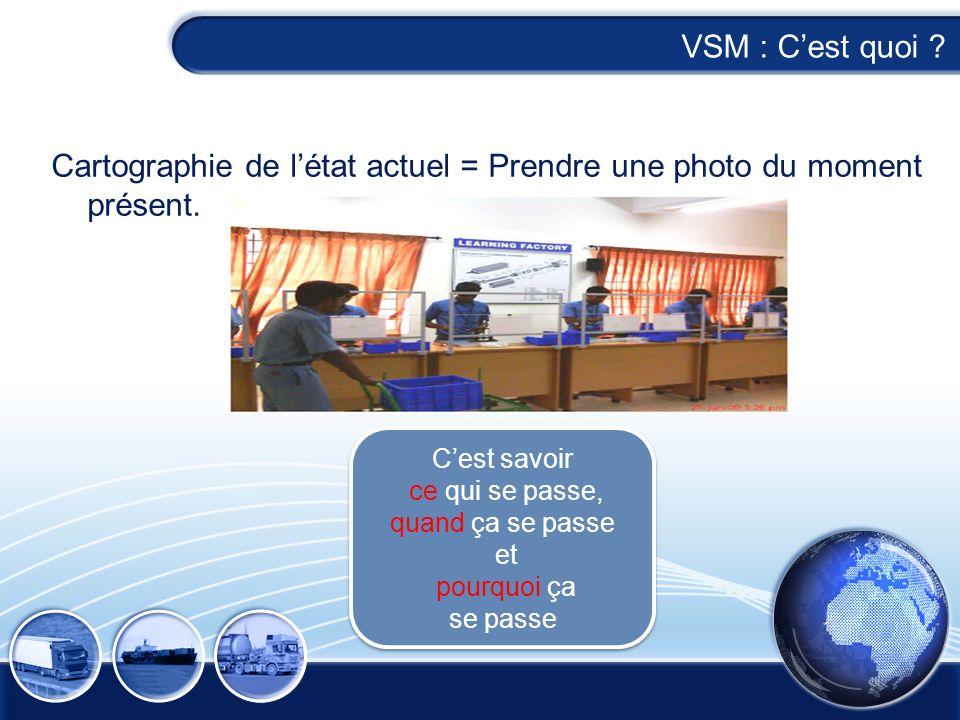 VSM : Cest quoi ? Cartographie de létat actuel = Prendre une photo du moment présent. Cest savoir ce qui se passe, quand ça se passe et pourquoi ça se