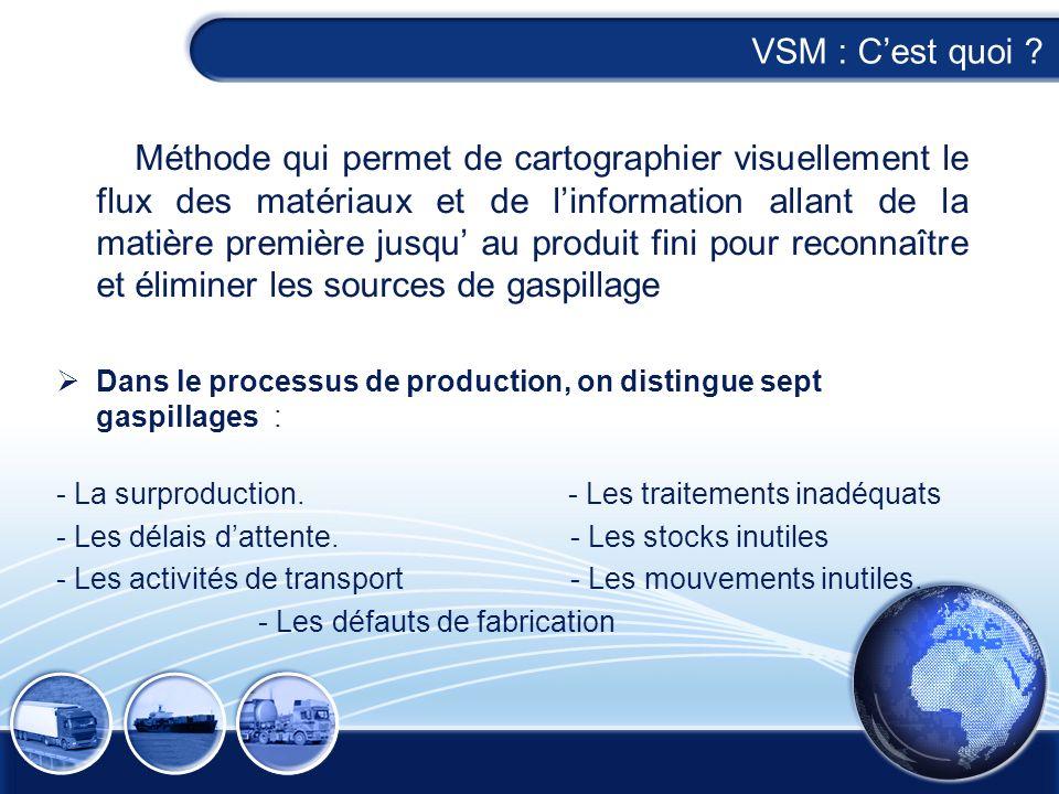 Domaines d utilisation : Au sein de lentreprise, la VSM sapplique : - à une ligne de production - à une ligne de produits (ou chaîne de valeur) - à lusine A lextérieur, la VSM sapplique - aux interfaces fournisseurs - aux interfaces client