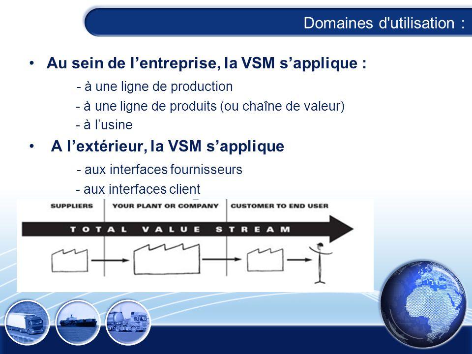 Domaines d'utilisation : Au sein de lentreprise, la VSM sapplique : - à une ligne de production - à une ligne de produits (ou chaîne de valeur) - à lu