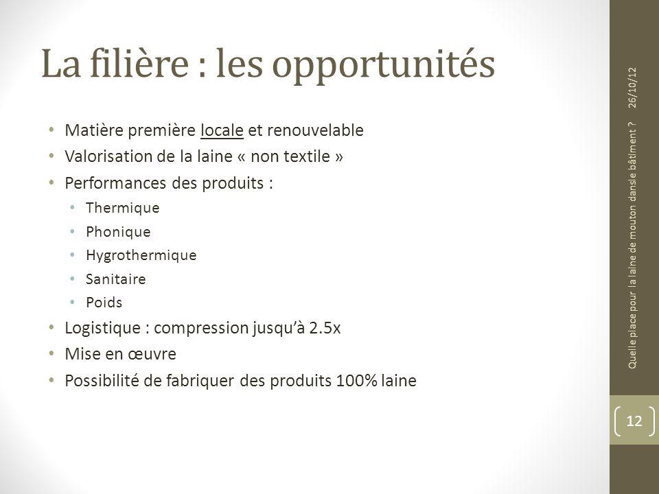 La filière : les opportunités Matière première locale et renouvelable Valorisation de la laine « non textile » Performances des produits : Thermique P