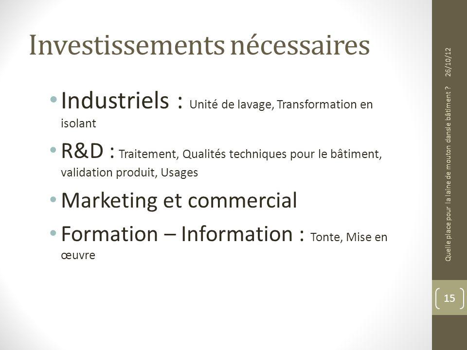 Investissements nécessaires Industriels : Unité de lavage, Transformation en isolant R&D : Traitement, Qualités techniques pour le bâtiment, validatio