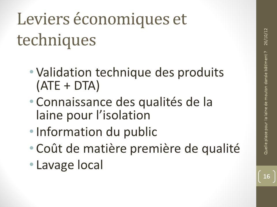 Leviers économiques et techniques Validation technique des produits (ATE + DTA) Connaissance des qualités de la laine pour lisolation Information du p