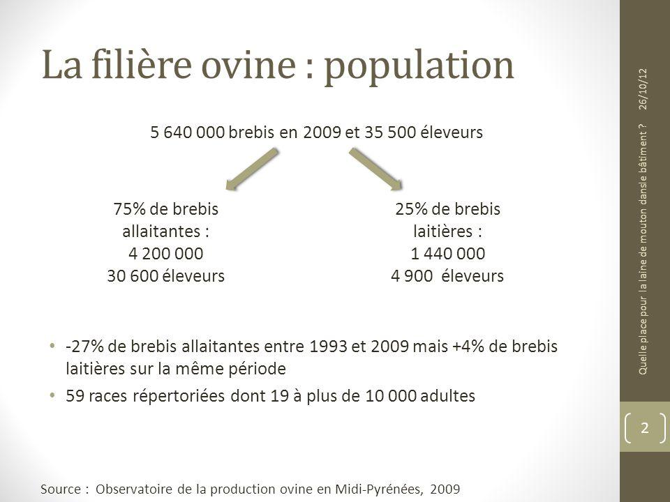 La filière ovine : population 5 640 000 brebis en 2009 et 35 500 éleveurs -27% de brebis allaitantes entre 1993 et 2009 mais +4% de brebis laitières s