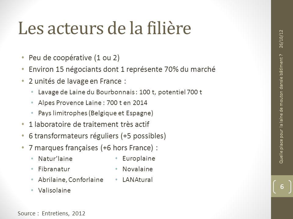 Les acteurs de la filière Peu de coopérative (1 ou 2) Environ 15 négociants dont 1 représente 70% du marché 2 unités de lavage en France : Lavage de L