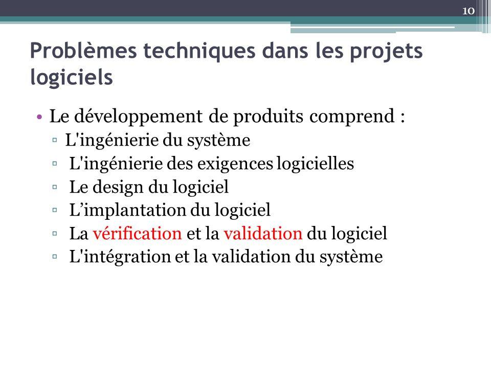 Problèmes techniques dans les projets logiciels Le développement de produits comprend : L'ingénierie du système L'ingénierie des exigences logicielles