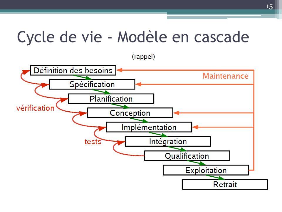 Cycle de vie - Modèle en cascade 15