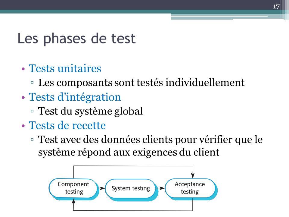Les phases de test Tests unitaires Les composants sont testés individuellement Tests dintégration Test du système global Tests de recette Test avec de