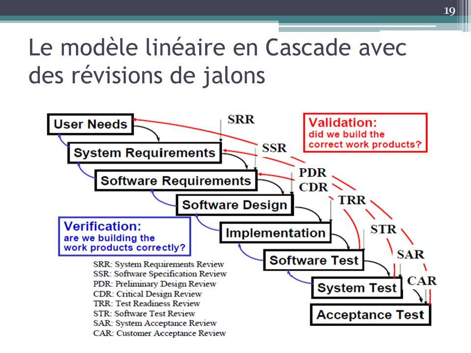 Le modèle linéaire en Cascade avec des révisions de jalons 19