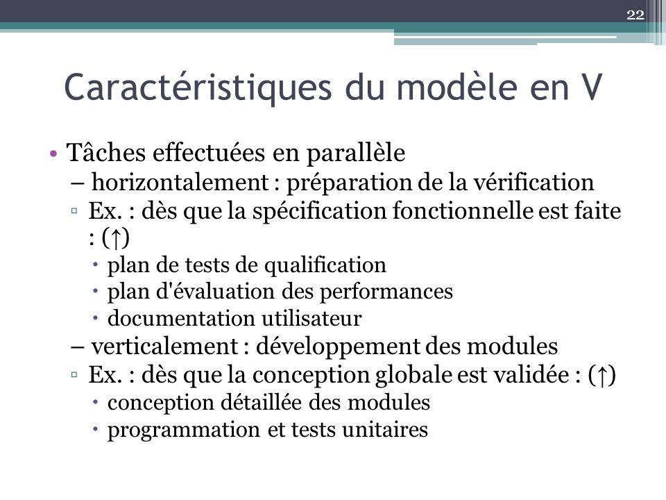 Caractéristiques du modèle en V Tâches effectuées en parallèle – horizontalement : préparation de la vérification Ex. : dès que la spécification fonct