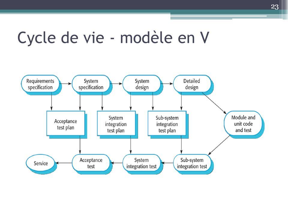 Cycle de vie - modèle en V 23