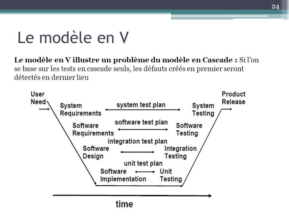 Le modèle en V 24 Le modèle en V illustre un problème du modèle en Cascade : Si lon se base sur les tests en cascade seuls, les défauts créés en premi