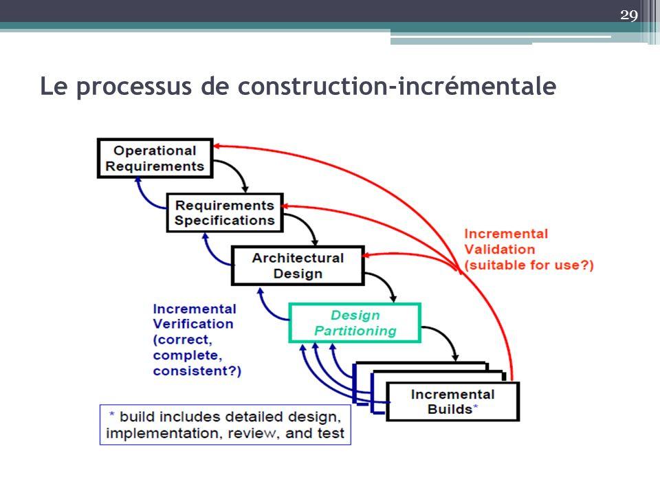 Le processus de construction-incrémentale 29