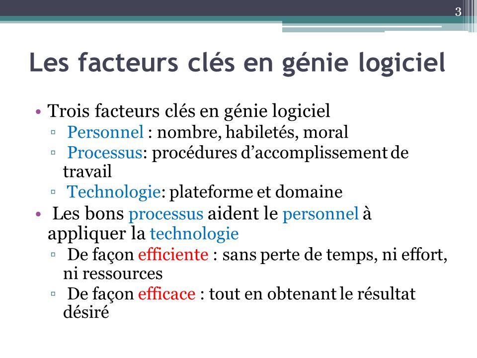 Les facteurs clés en génie logiciel Trois facteurs clés en génie logiciel Personnel : nombre, habiletés, moral Processus: procédures daccomplissement