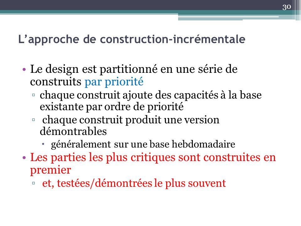 Lapproche de construction-incrémentale Le design est partitionné en une série de construits par priorité chaque construit ajoute des capacités à la ba