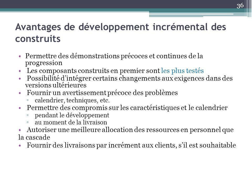 Avantages de développement incrémental des construits Permettre des démonstrations précoces et continues de la progression Les composants construits e