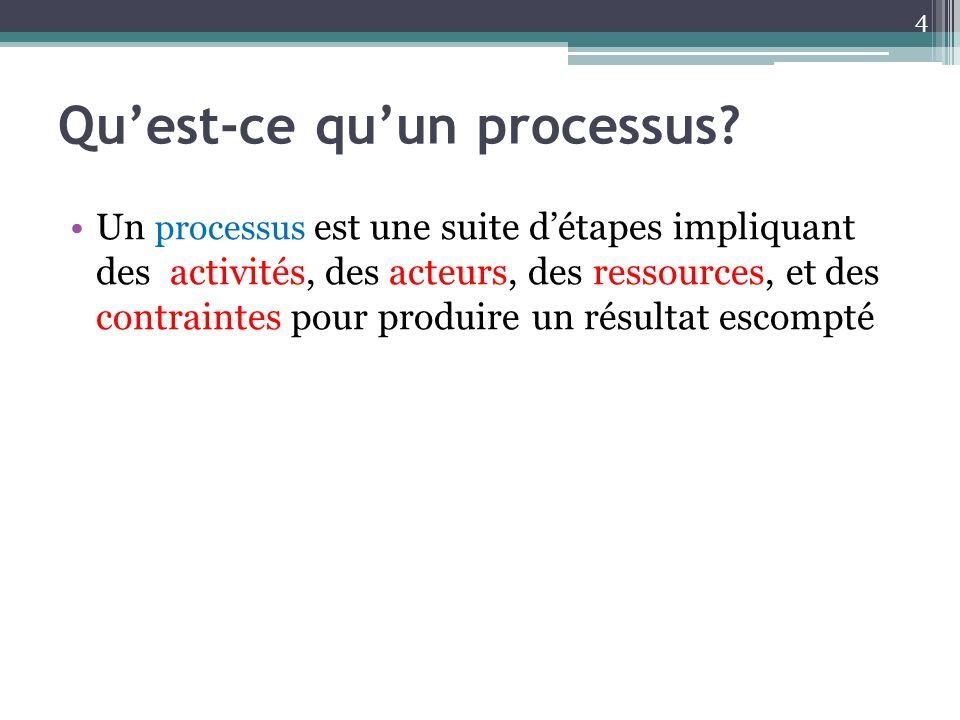 Quest-ce quun processus? Un processus est une suite détapes impliquant des activités, des acteurs, des ressources, et des contraintes pour produire un